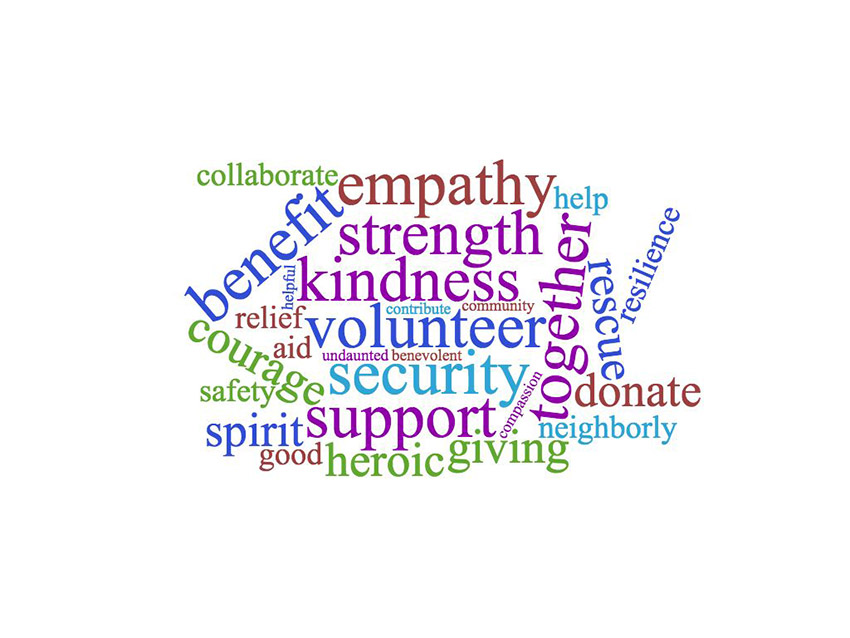 A brightly colored word cloud that includes words such as empathy, strength, volunteer, community,  security