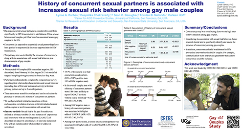 Photo of CREGS AIDS/HIV research poster